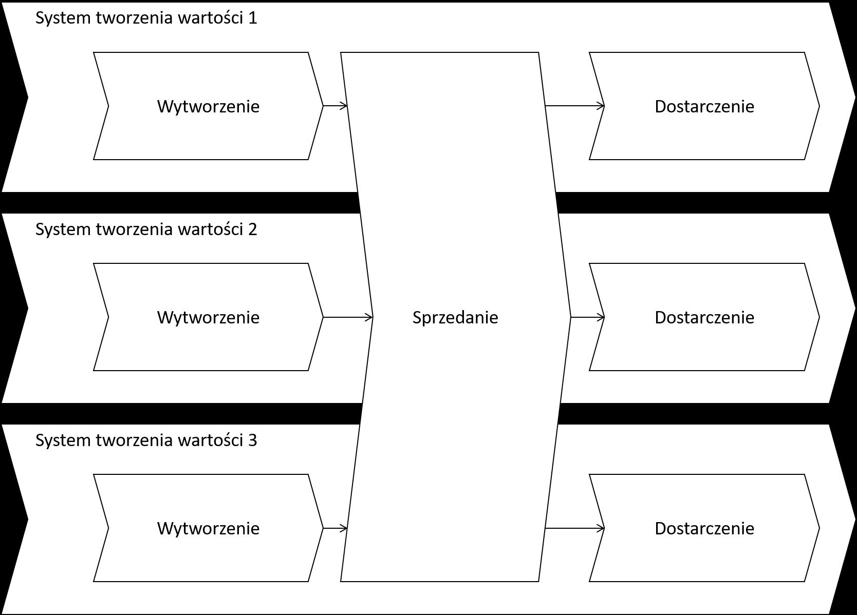 VCS (L2) v1