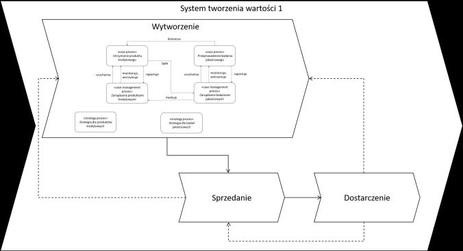 Model koncepcji artur kasprzyk vcs l2 v3ap ccuart Image collections